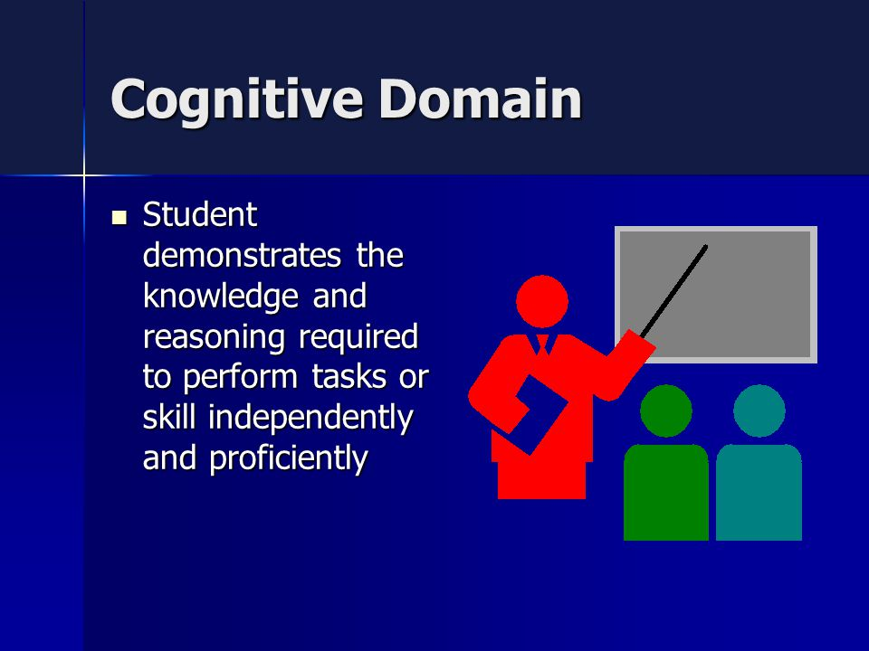 Cognitive Domain Student demonstrates the knowledge and reasoning required to perform tasks or skill independently and proficiently Student demonstrates the knowledge and reasoning required to perform tasks or skill independently and proficiently