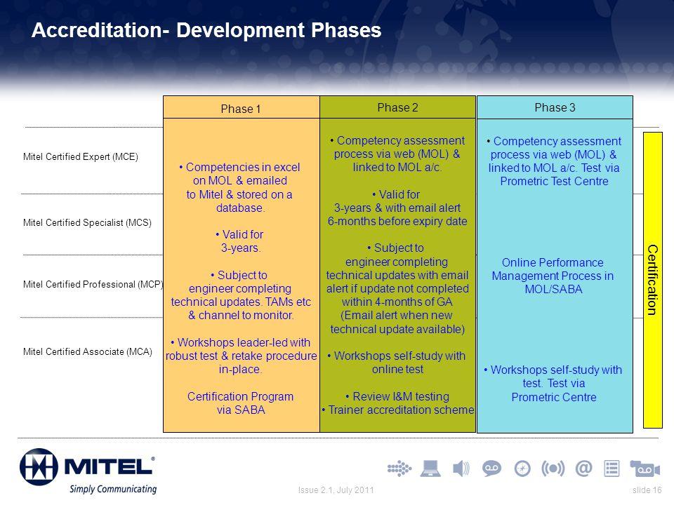 slide 16Issue 2.1, July 2011 Accreditation- Development Phases Mitel Certified Expert (MCE) Mitel Certified Specialist (MCS) Mitel Certified Professio