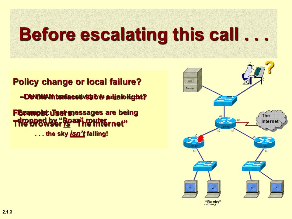 User: s0s1 e0 Center EvaBoaz e0 s0 6543 1 e0 s2 Server 1 2 Customer Support: CS: User: Network failures: The sky is falling.