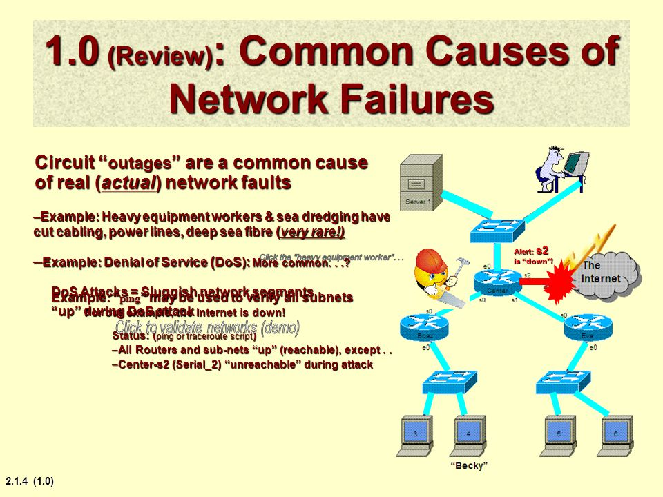 Circuit outages are a common cause of real (actual) network faults –Example: Heavy equipment workers & sea dredging have cut cabling, power lines, deep sea fibre ( very rare!) 1.0 (Review) : Common Causes of Network Failures DoS Attacks = Sluggish network segments For our example, the Internet is down.