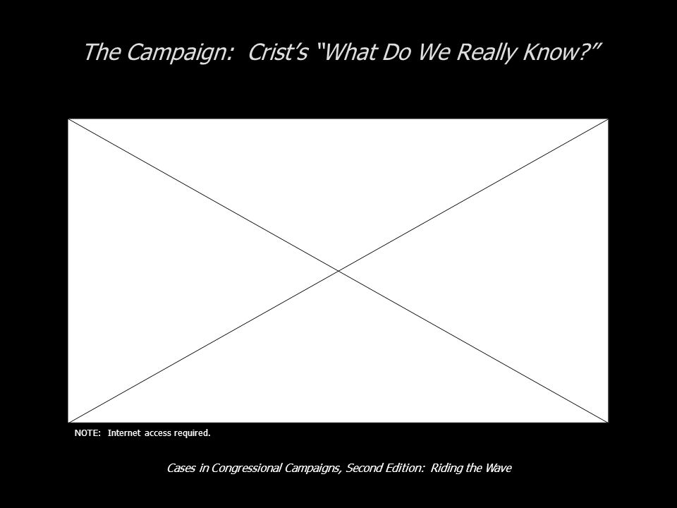 Cases in Congressional Campaigns, Second Edition: Riding the Wave The Campaign: Crist's What Do We Really Know NOTE: Internet access required.