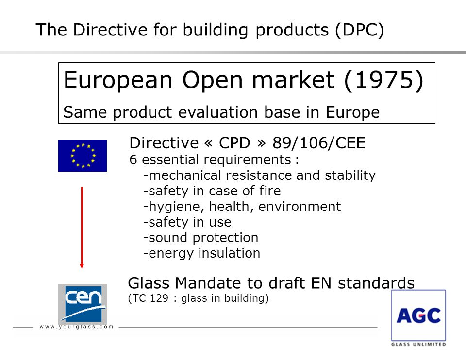 CPD = European Directive (1988) Applied in the national regulations of the European Union Members Belgium : Royal Decree 19-08-1998 The European Community checks the uniformity of this application The Directive for building products (DPC)