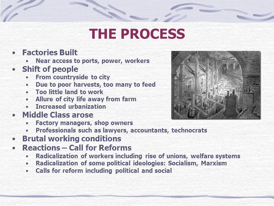 THE PROCESS Factories Built Near access to ports, power, workers Shift of people From countryside to city Due to poor harvests, too many to feed Too l