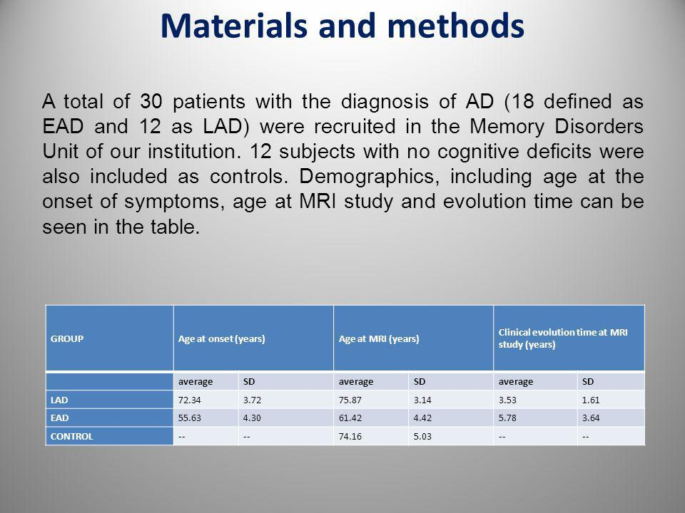 Materials and methods A total of 30 patients with the diagnosis of AD (18 defined as EAD and 12 as LAD) were recruited in the Memory Disorders Unit of