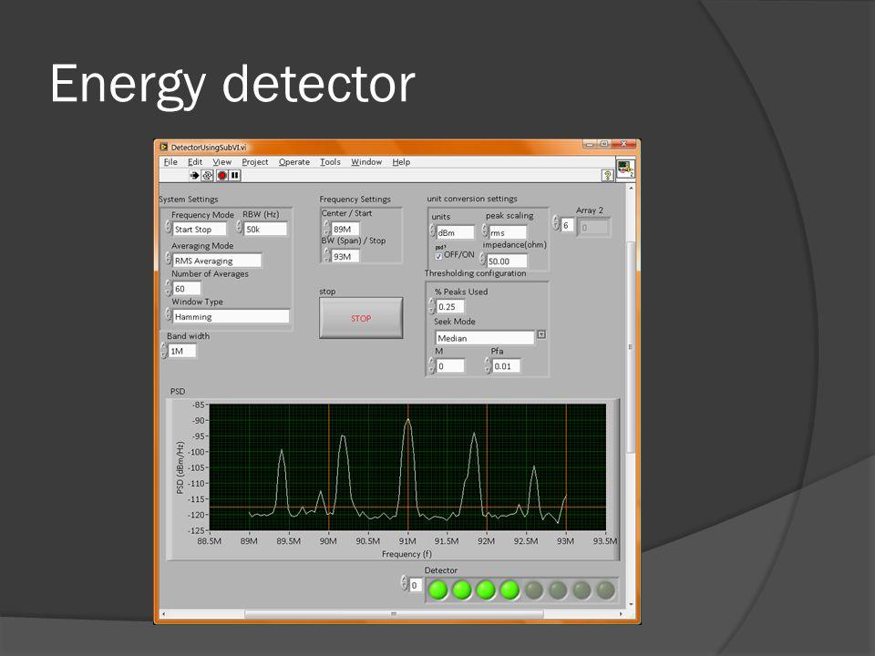 Energy detector