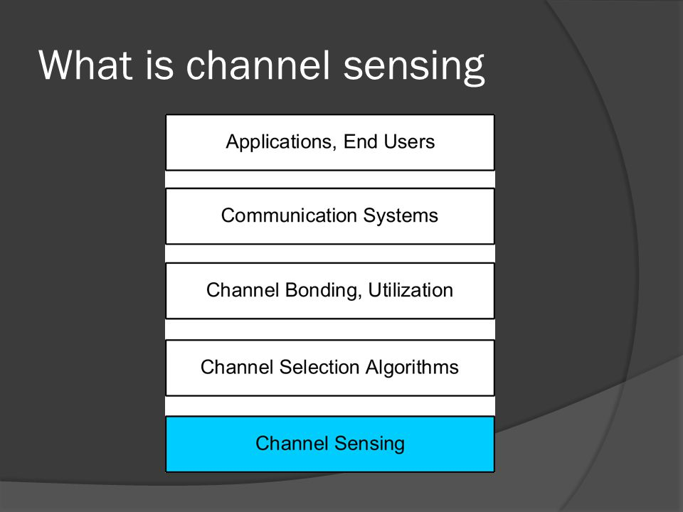 What is channel sensing