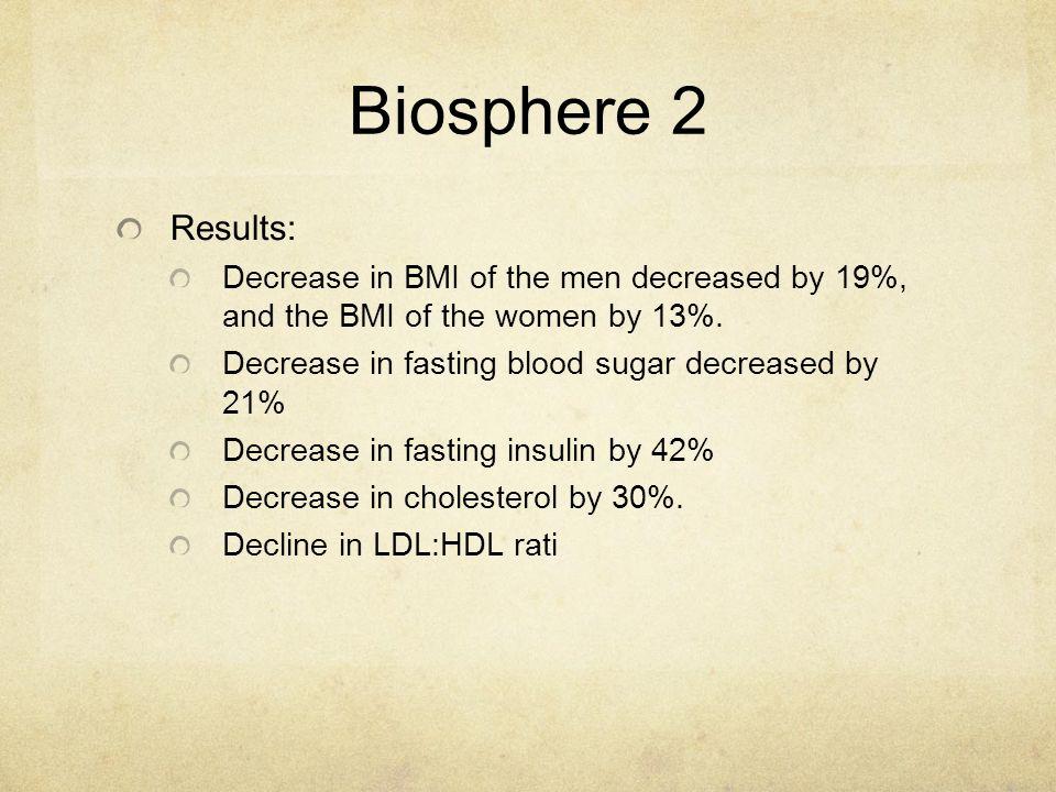 Biosphere 2 Results: Decrease in BMI of the men decreased by 19%, and the BMI of the women by 13%. Decrease in fasting blood sugar decreased by 21% De