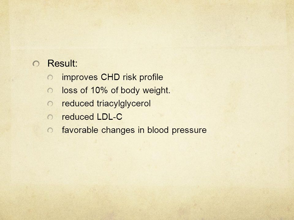 Result: improves CHD risk profile loss of 10% of body weight.