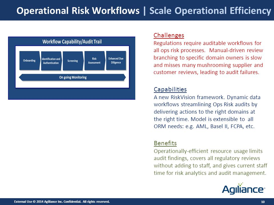 10 Operational Risk Workflows | Scale Operational Efficiency Capabilities A new RiskVision framework.