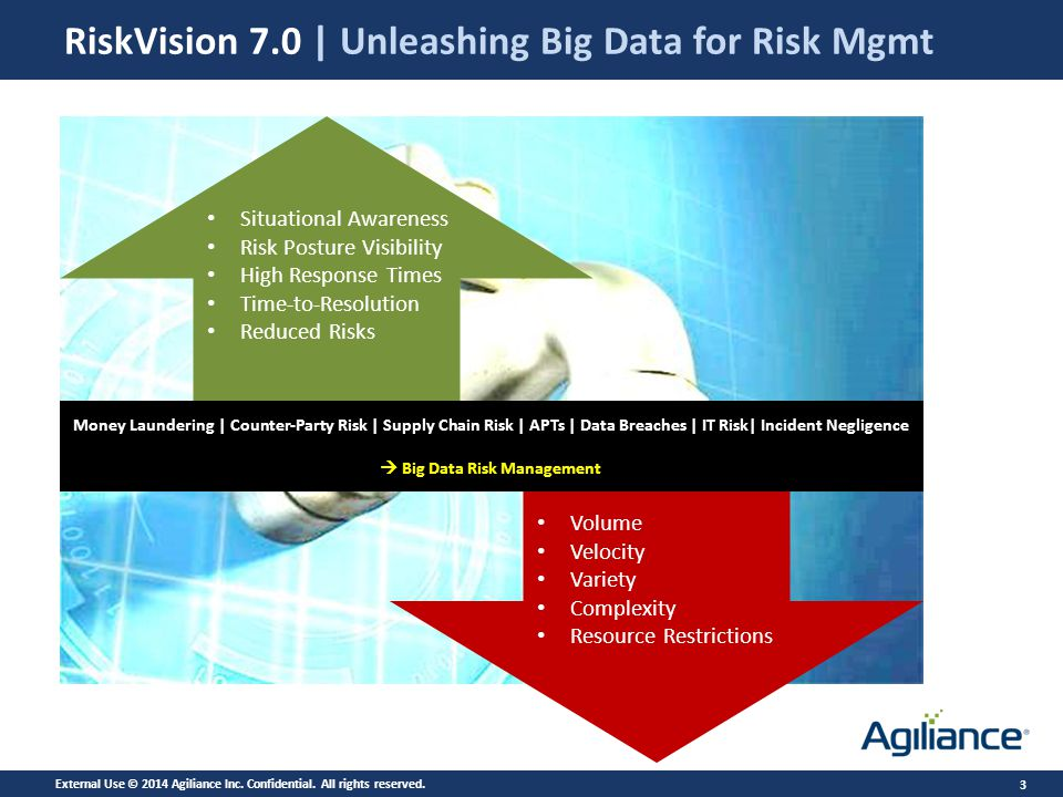 RiskVision 7.0 | Unleashing Big Data for Risk Mgmt 3 Situational Awareness Risk Posture Visibility High Response Times Time-to-Resolution Reduced Risks Volume Velocity Variety Complexity Resource Restrictions Money Laundering | Counter-Party Risk | Supply Chain Risk | APTs | Data Breaches | IT Risk| Incident Negligence  Big Data Risk Management External Use © 2014 Agiliance Inc.