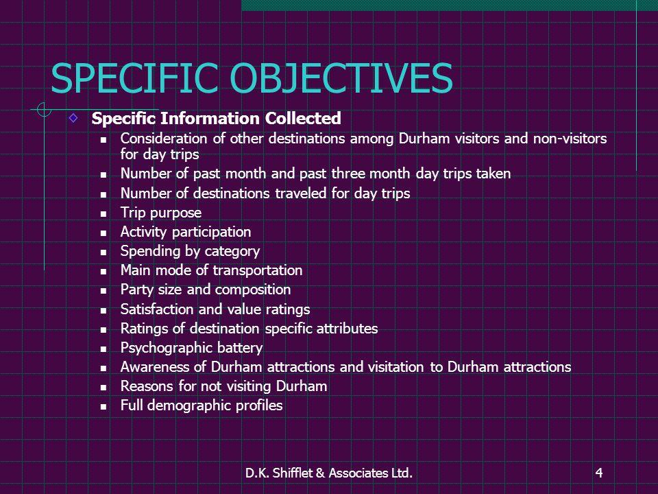 D.K. Shifflet & Associates Ltd.55 Activity Participation among Cluster Groups