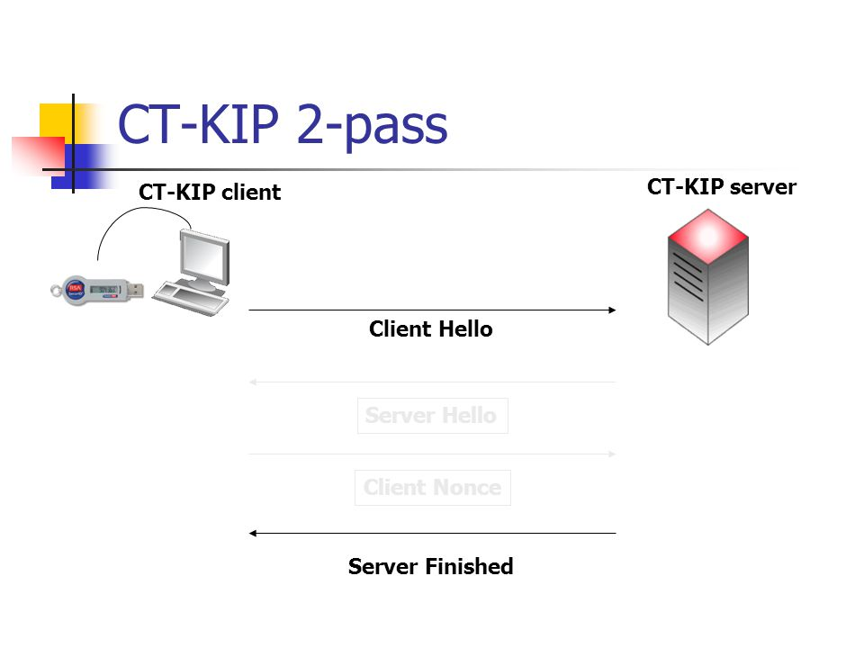 CT-KIP 2-pass New extension in ClientHello signals support for two-pass, and supported key transport/key wrapping schemes Payload could include a token public key Client includes nonce in ClientHello Will ensure Server is alive Server provides key wrapped (in symmetric key or token's public key) in new extension in ServerFinished