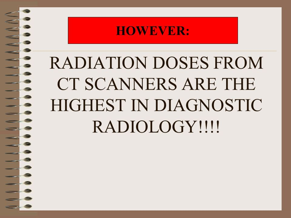 RADIATION EXPOSURE SHOULD OCCUR : AFTER CONSIDERATION BY THE PHYSICIAN