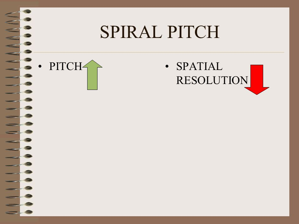 SPIRAL PITCH PITCHSPATIAL RESOLUTION