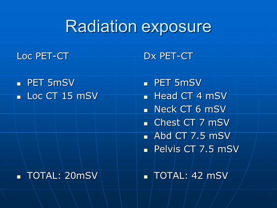 Radiation exposure Loc PET-CT PET 5mSV PET 5mSV Loc CT 15 mSV Loc CT 15 mSV TOTAL: 20mSV TOTAL: 20mSV Dx PET-CT PET 5mSV PET 5mSV Head CT 4 mSV Head C