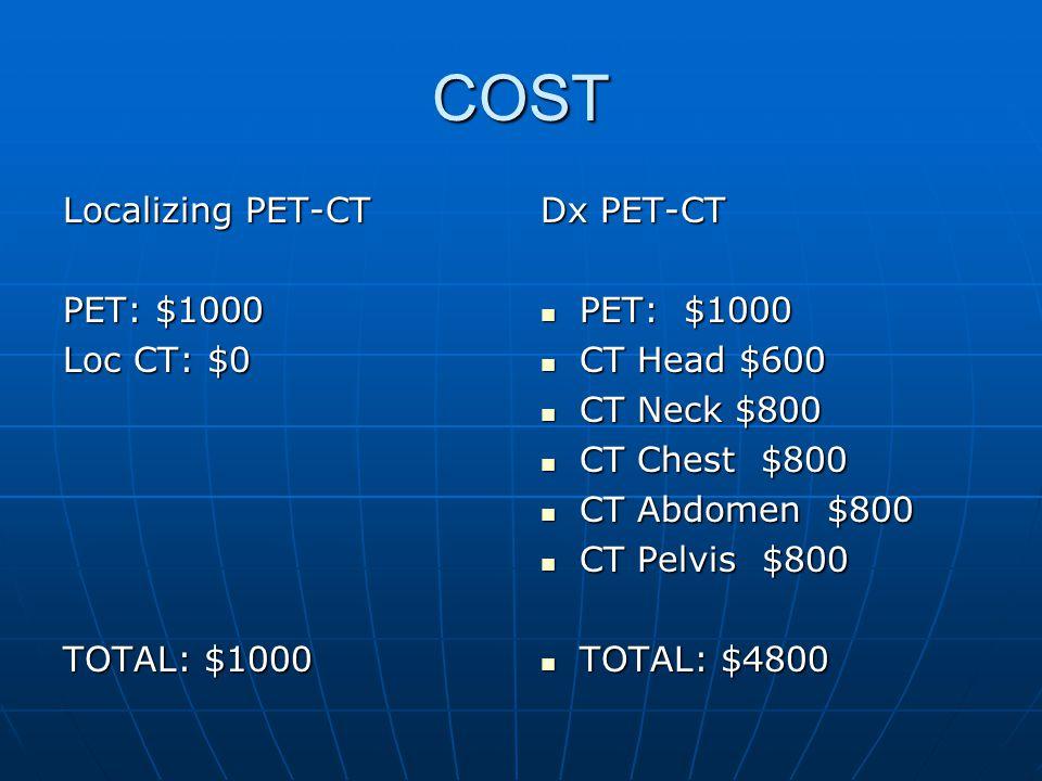COST Localizing PET-CT PET: $1000 Loc CT: $0 TOTAL: $1000 Dx PET-CT PET: $1000 PET: $1000 CT Head $600 CT Head $600 CT Neck $800 CT Neck $800 CT Chest