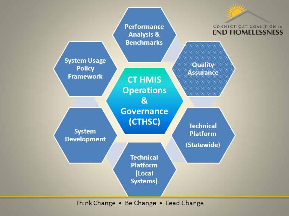 Think Change Be Change Lead Change CT HMIS Operations & Governance (CTHSC) Performance Analysis & Benchmarks Quality Assurance Technical Platform (Statewide) Technical Platform (Local Systems) System Development System Usage Policy Framework