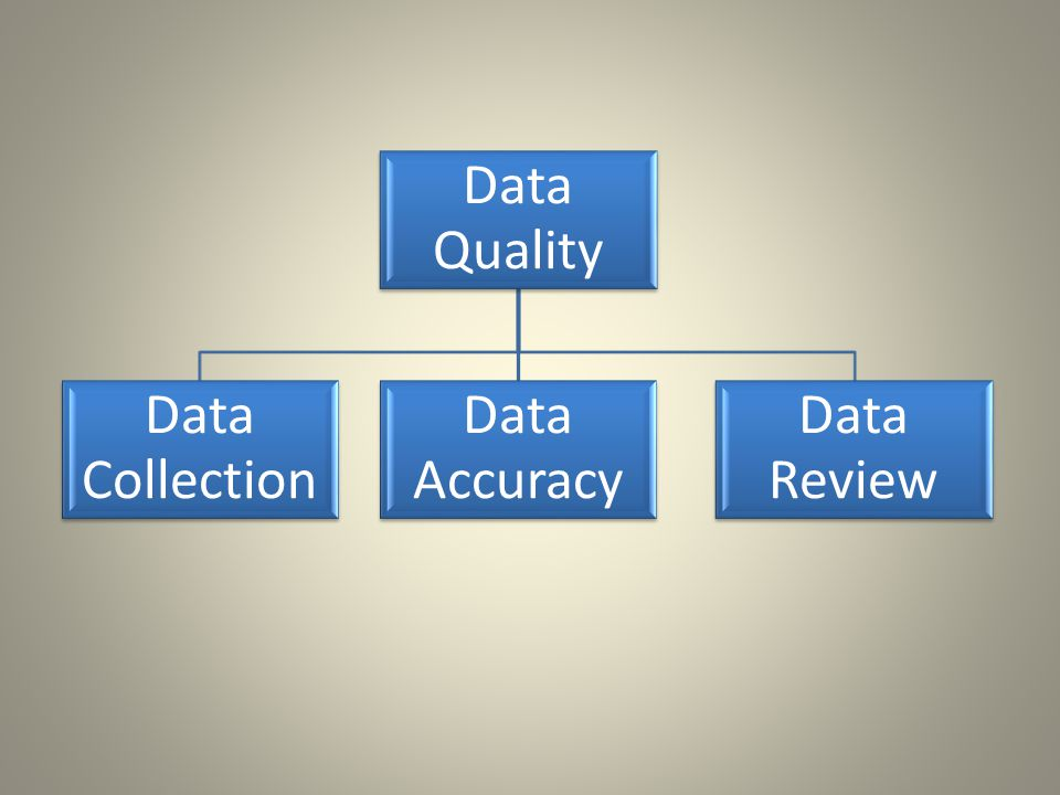 Data Collection Data Confidentiality Data Submission Standards Data Update Frequencies