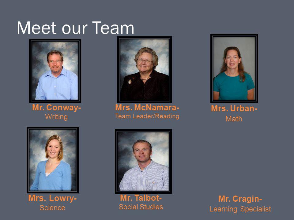 Meet our Team Mr. Talbot- Social Studies Mr. Conway- Writing Mrs. Lowry- Science Mrs. McNamara- Team Leader/Reading Mrs. Urban- Math Mr. Cragin- Learn