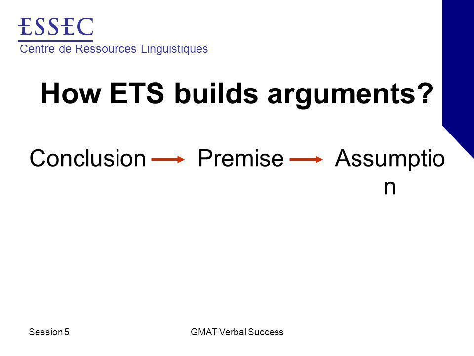 Centre de Ressources Linguistiques Session 5GMAT Verbal Success How ETS builds arguments.