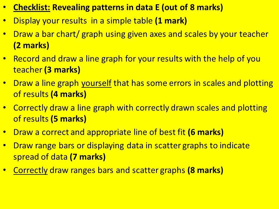 Checklist: Revealing patterns in data E (out of 8 marks) Display your results in a simple table (1 mark) Draw a bar chart/ graph using given axes and scales by your teacher (2 marks) Record and draw a line graph for your results with the help of you teacher (3 marks) Draw a line graph yourself that has some errors in scales and plotting of results (4 marks) Correctly draw a line graph with correctly drawn scales and plotting of results (5 marks) Draw a correct and appropriate line of best fit (6 marks) Draw range bars or displaying data in scatter graphs to indicate spread of data (7 marks) Correctly draw ranges bars and scatter graphs (8 marks)