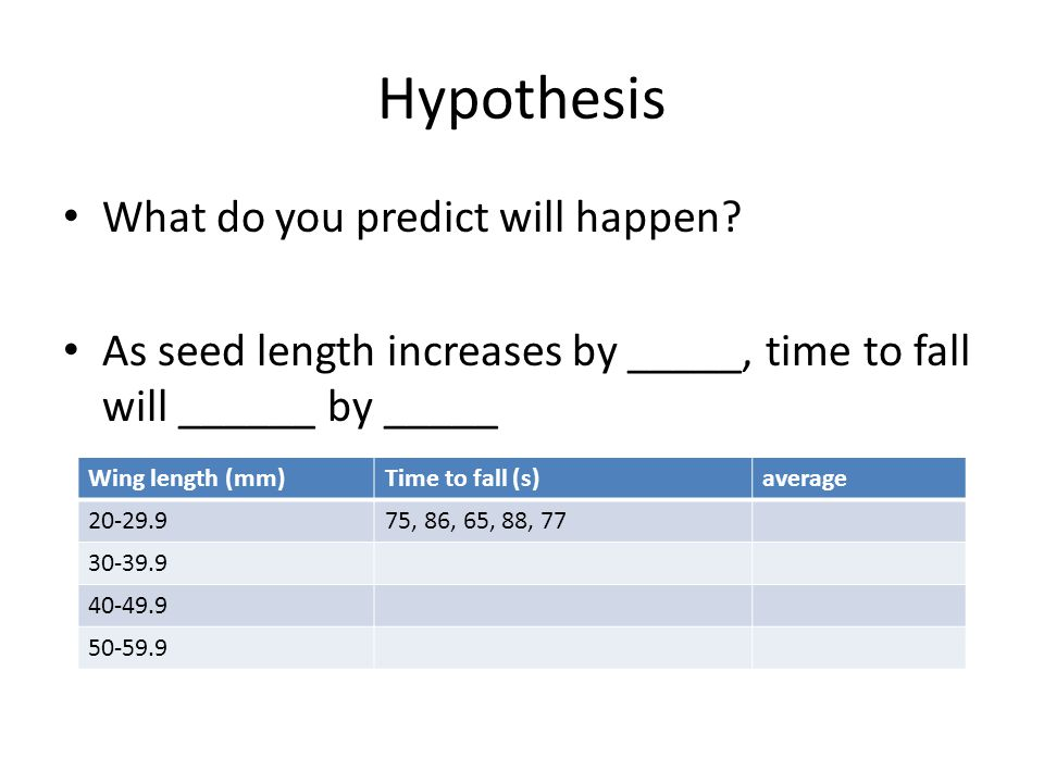 Hypothesis What do you predict will happen.
