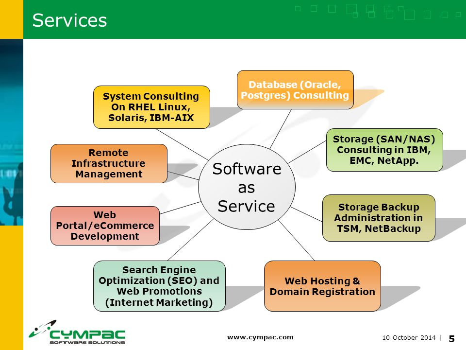 10 October 2014 | www.cympac.com 5 Services System Consulting On RHEL Linux, Solaris, IBM-AIX Database (Oracle, Postgres) Consulting Storage (SAN/NAS) Consulting in IBM, EMC, NetApp.