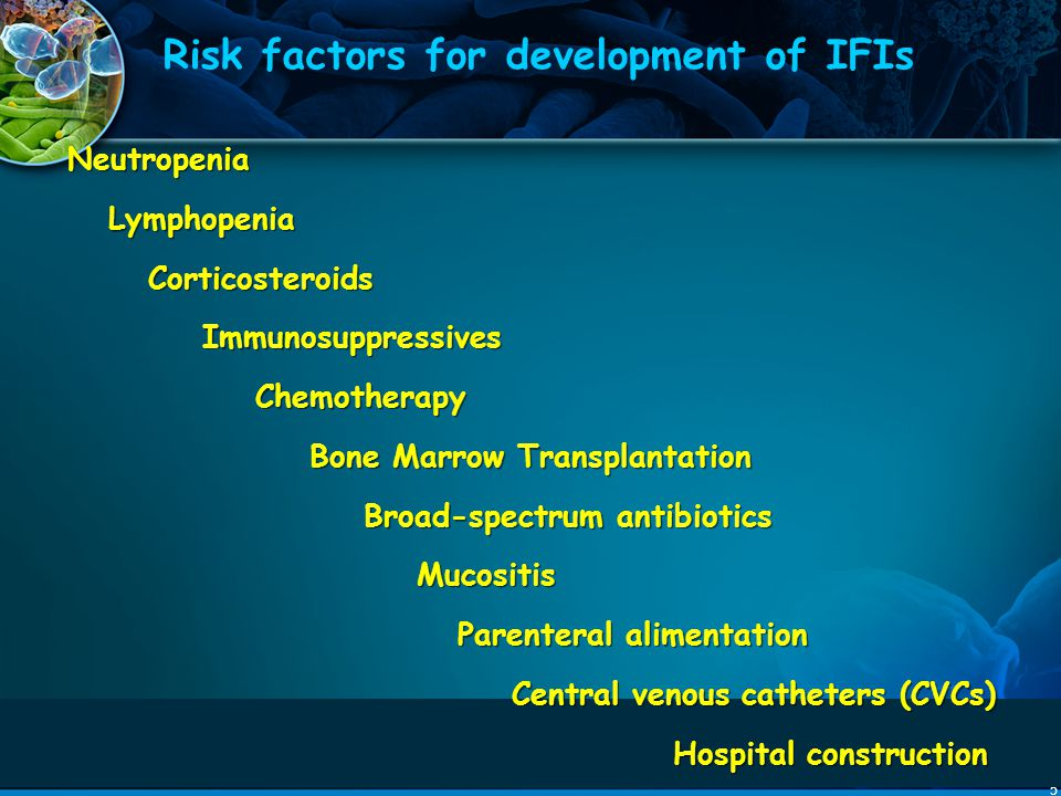 86 Future issues Should we move from empirical to preemptive therapy based on surrogate markers of early diagnosis of IFIs.