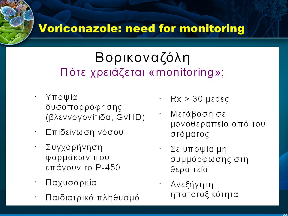 53 Voriconazole: need for monitoring
