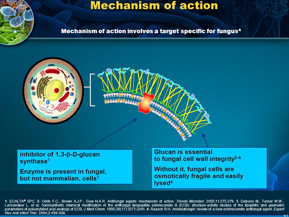 61 Mechanism of action 1-4 1- ECALTA ® SPC. 2- Odds F.C., Brown A.J.P., Gow N.A.R. Antifungal agents: mechanism of action. Trends Microbiol. 2003;11:2