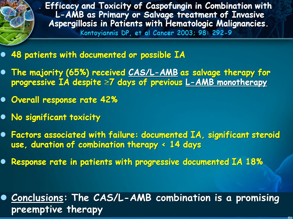 80. Efficacy and Toxicity of Caspofungin in Combination with L-AMB as Primary or Salvage treatment of Invasive Aspergillosis in Patients with Hematolo