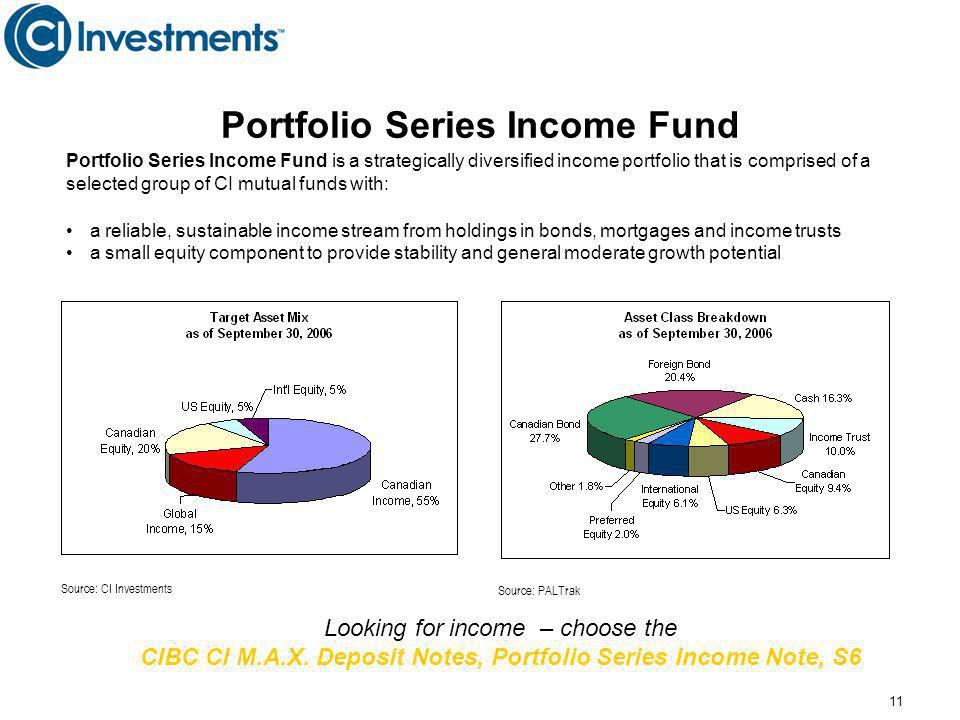 11 Portfolio Series Income Fund Portfolio Series Income Fund is a strategically diversified income portfolio that is comprised of a selected group of CI mutual funds with: a reliable, sustainable income stream from holdings in bonds, mortgages and income trusts a small equity component to provide stability and general moderate growth potential Source: CI Investments Source: PALTrak Looking for income – choose the CIBC CI M.A.X.