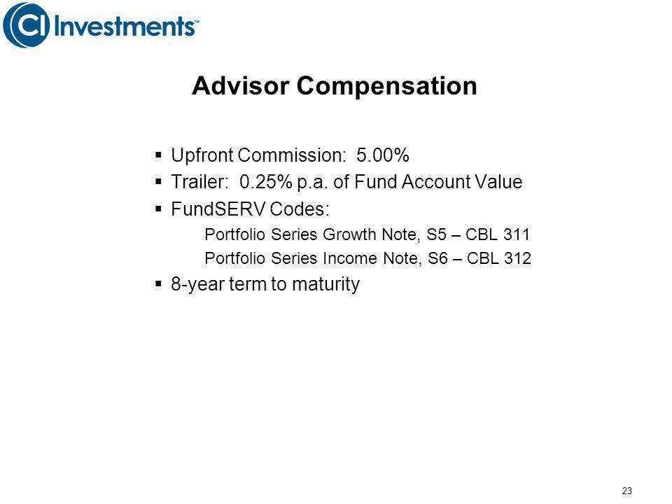 23  Upfront Commission: 5.00%  Trailer: 0.25% p.a. of Fund Account Value  FundSERV Codes: Portfolio Series Growth Note, S5 – CBL 311 Portfolio Seri