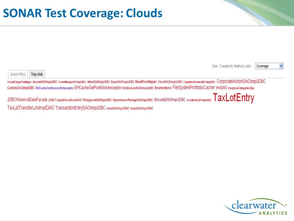 SONAR Test Coverage: Clouds
