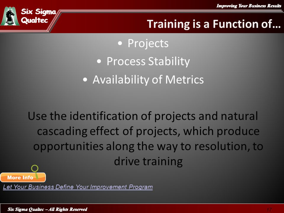 Improving Your Business Results Six Sigma Qualtec Six Sigma Qualtec Six Sigma Qualtec – All Rights Reserved 17 Training is a Function of… Projects Process Stability Availability of Metrics Use the identification of projects and natural cascading effect of projects, which produce opportunities along the way to resolution, to drive training Let Your Business Define Your Improvement Program