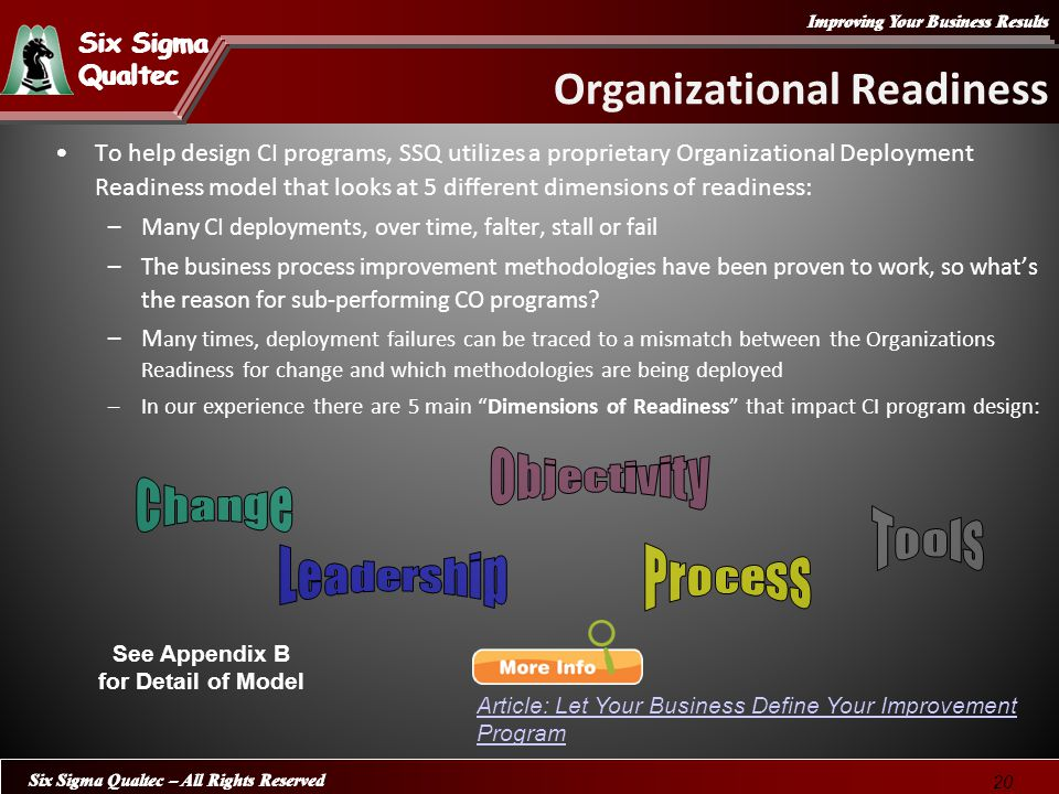 Improving Your Business Results Six Sigma Qualtec Six Sigma Qualtec Six Sigma Qualtec – All Rights Reserved 20 Organizational Readiness To help design