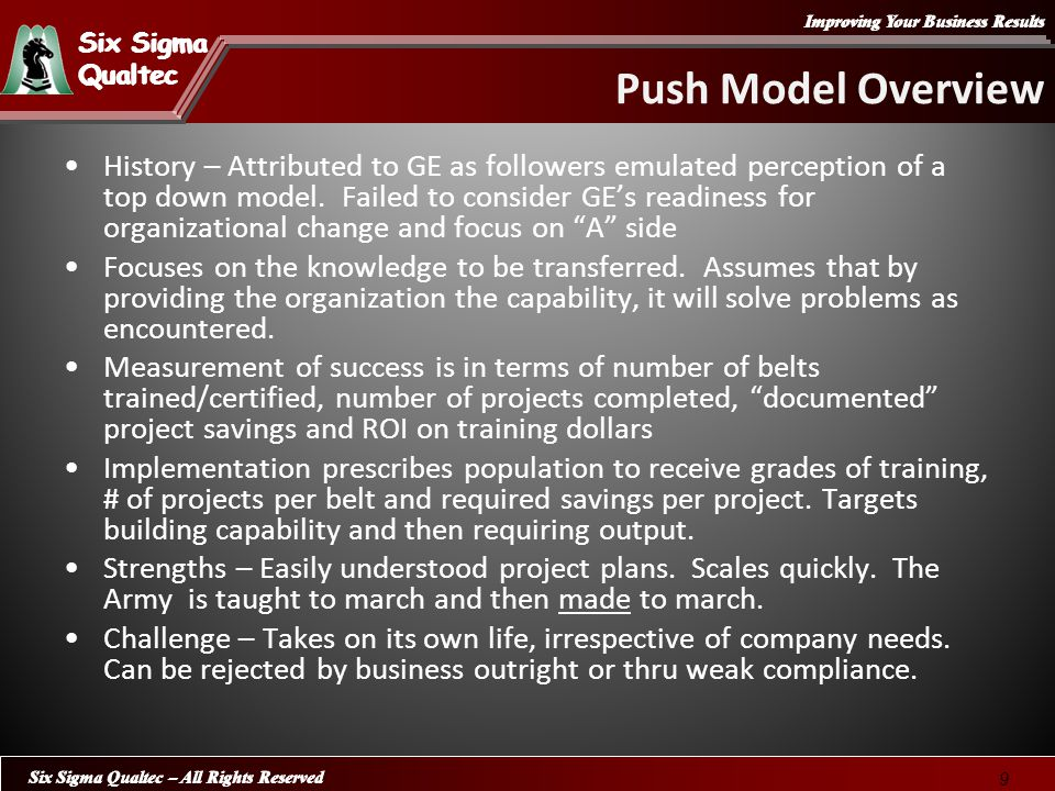 Improving Your Business Results Six Sigma Qualtec Six Sigma Qualtec Six Sigma Qualtec – All Rights Reserved 9 Push Model Overview History – Attributed
