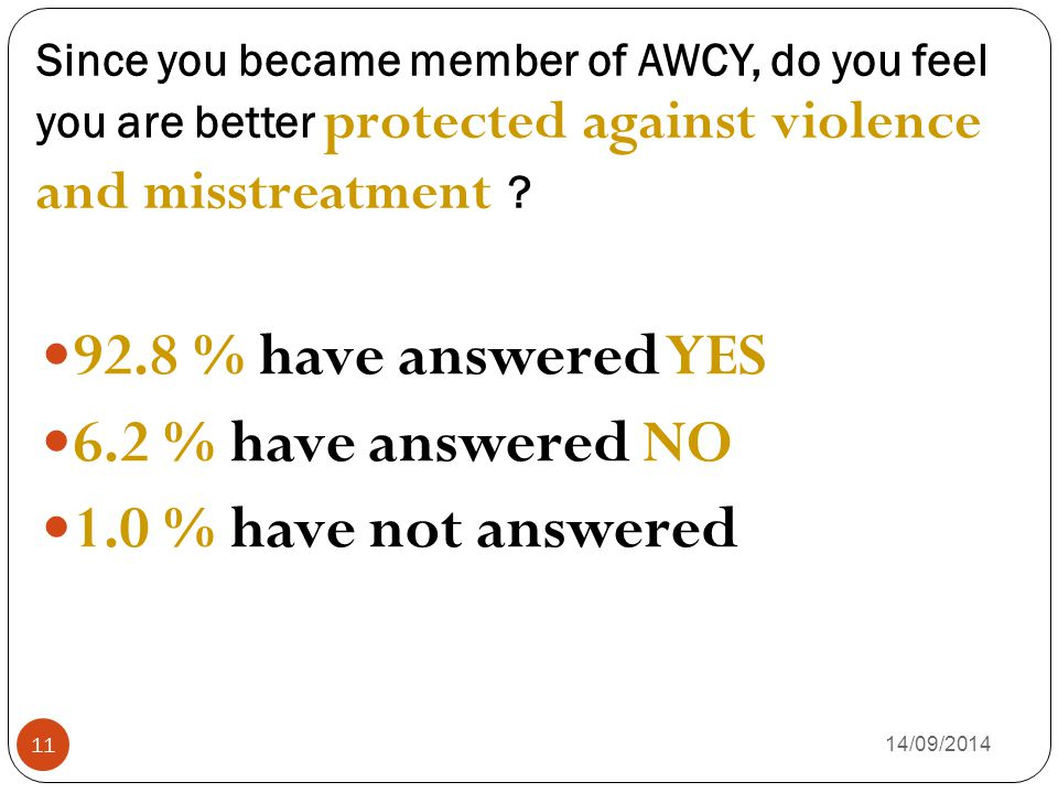 Since you became member of AWCY, do you feel you are better protected against violence and misstreatment .
