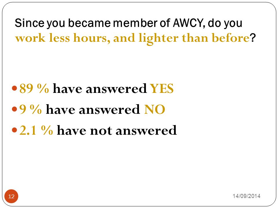 Since you became member of AWCY, do you work less hours, and lighter than before ? 14/09/2014 12 89 % have answered YES 9 % have answered NO 2.1 % hav