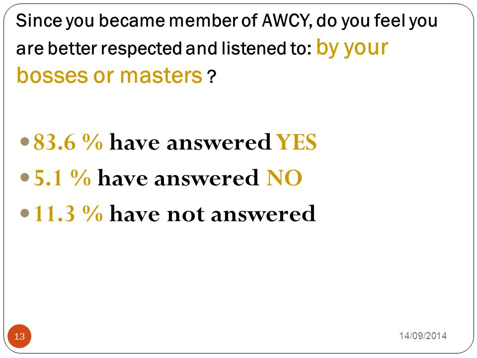 Since you became member of AWCY, do you feel you are better respected and listened to: by your bosses or masters ? 14/09/2014 13 83.6 % have answered