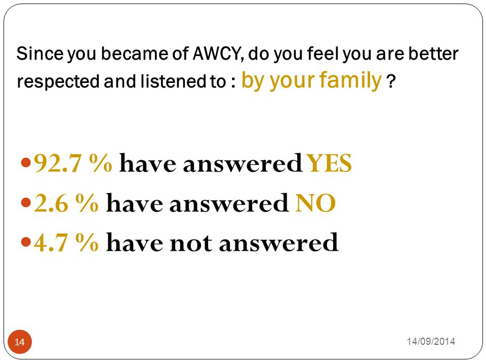 Since you became of AWCY, do you feel you are better respected and listened to : by your family ? 14/09/2014 14 92.7 % have answered YES 2.6 % have an