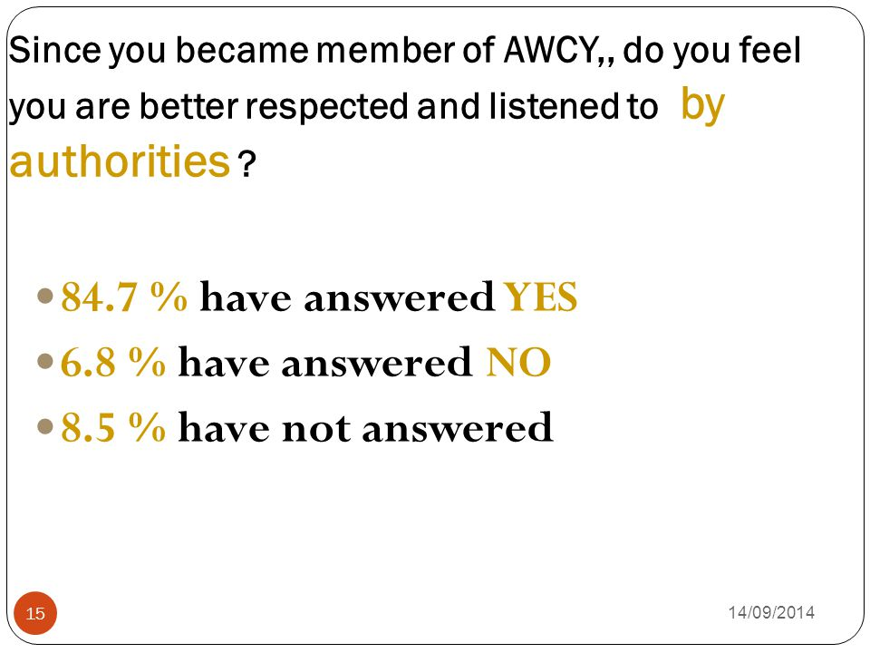 Since you became member of AWCY,, do you feel you are better respected and listened to by authorities .