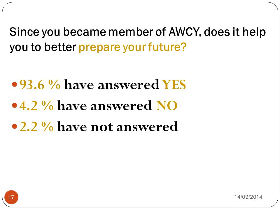 Since you became member of AWCY, does it help you to better prepare your future? 14/09/2014 17 93.6 % have answered YES 4.2 % have answered NO 2.2 % h