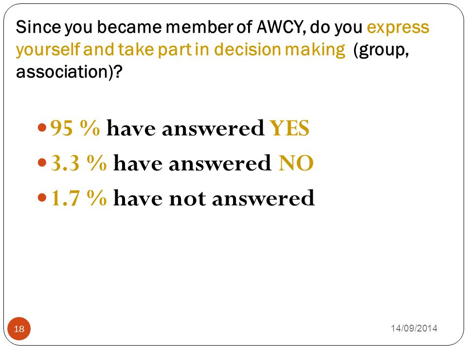 Since you became member of AWCY, do you express yourself and take part in decision making (group, association).