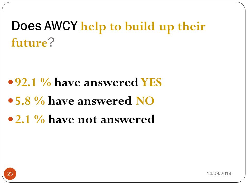 Does AWCY help to build up their future ? 14/09/2014 23 92.1 % have answered YES 5.8 % have answered NO 2.1 % have not answered