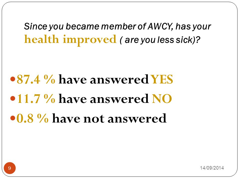 Since you became member of AWCY, has your health improved ( are you less sick).