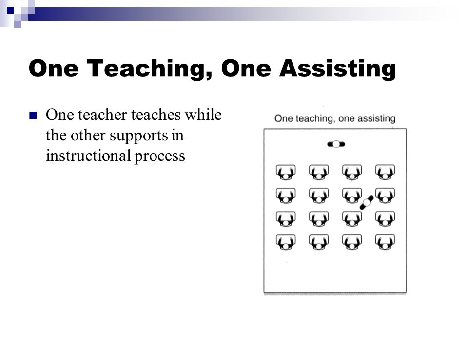 One Teaching, One Assisting One teacher teaches while the other supports in instructional process