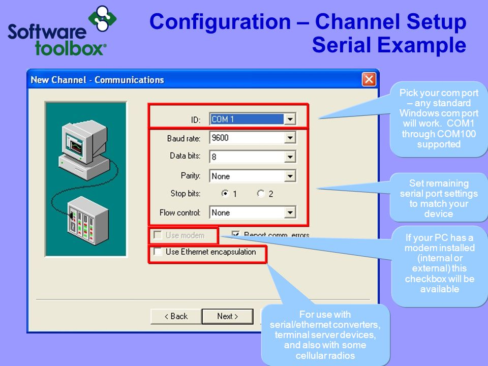 Configuration – Channel Setup Serial Example Set remaining serial port settings to match your device Pick your com port – any standard Windows com por