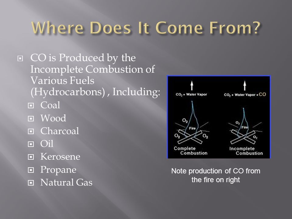  CO is Produced by the Incomplete Combustion of Various Fuels (Hydrocarbons), Including:  Coal  Wood  Charcoal  Oil  Kerosene  Propane  Natura