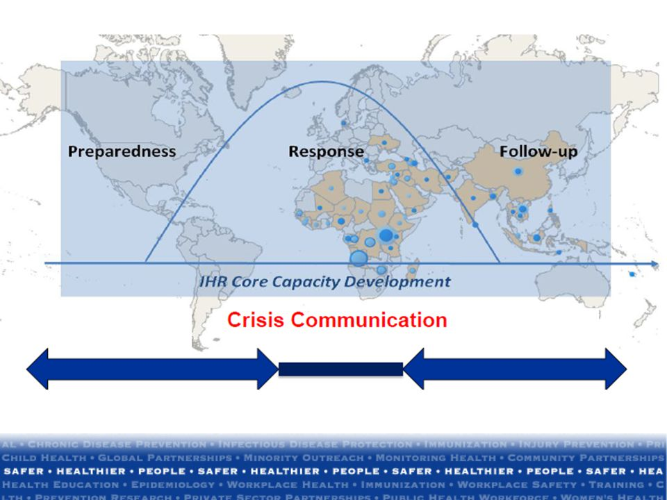 WHO believes that it is high time to acknowledge crisis communication as essential to outbreak control as epidemiological training and laboratory analysis.